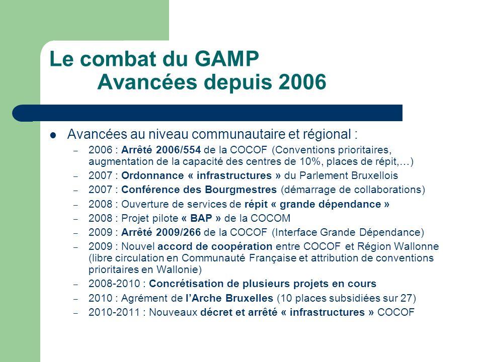 Le combat du GAMP Avancées depuis 2006 Avancées au niveau communautaire et régional : – 2006 : Arrêté 2006/554 de la COCOF (Conventions prioritaires,