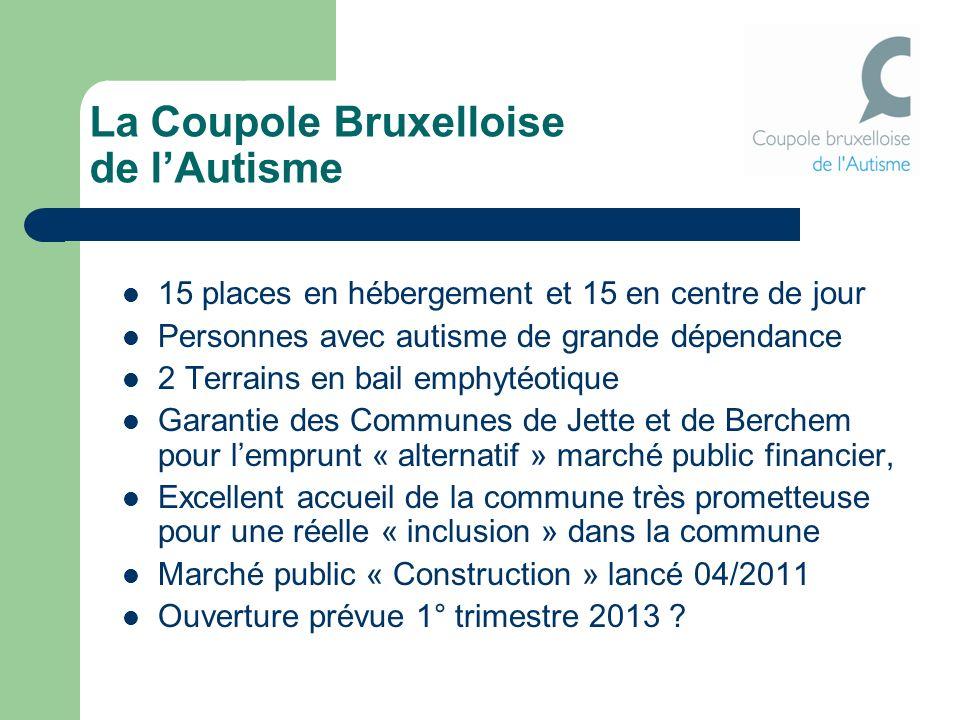 La Coupole Bruxelloise de lAutisme 15 places en hébergement et 15 en centre de jour Personnes avec autisme de grande dépendance 2 Terrains en bail emp