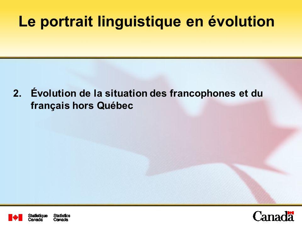 2.Évolution de la situation des francophones et du français hors Québec Le portrait linguistique en évolution