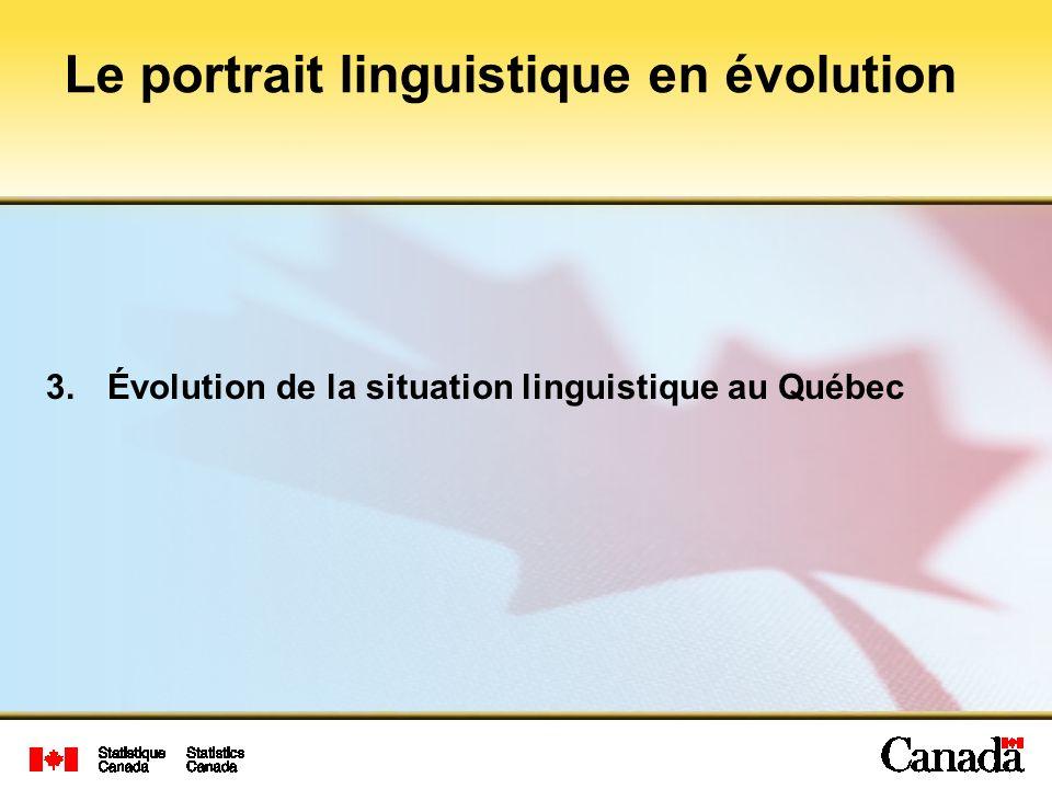 3.Évolution de la situation linguistique au Québec Le portrait linguistique en évolution