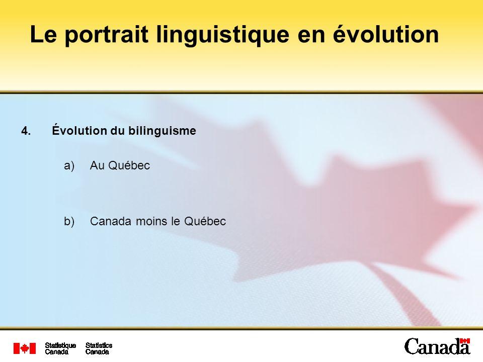 4.Évolution du bilinguisme a)Au Québec b)Canada moins le Québec Le portrait linguistique en évolution