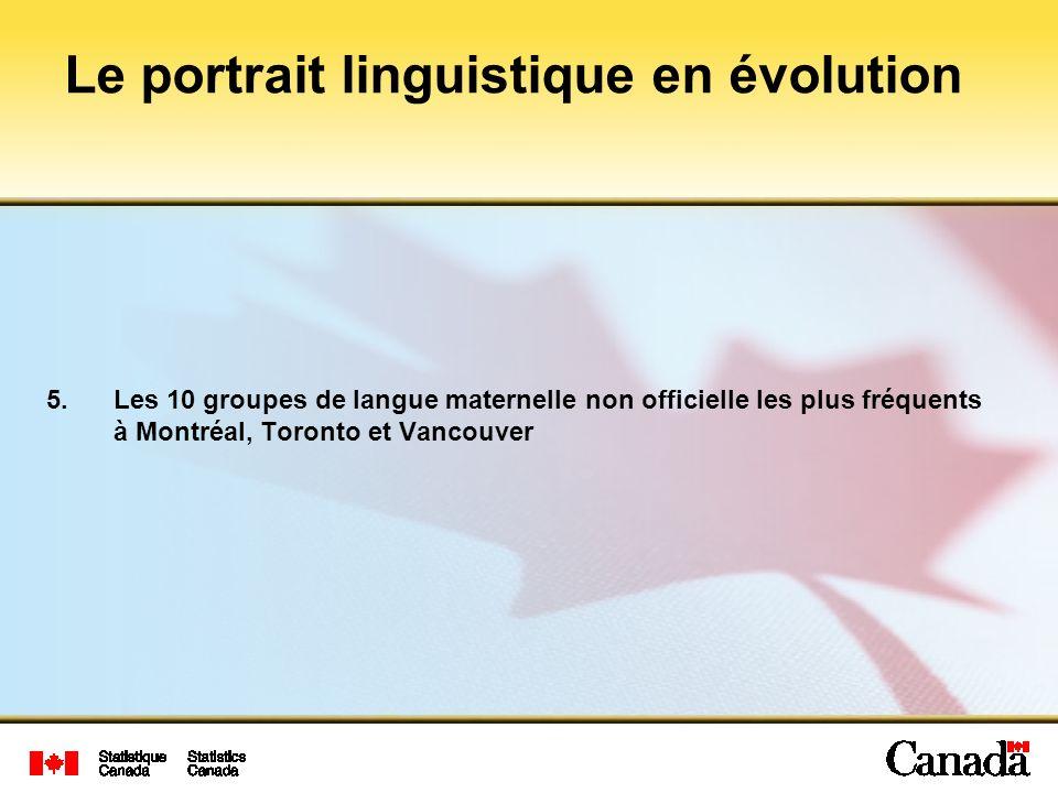 5. Les 10 groupes de langue maternelle non officielle les plus fréquents à Montréal, Toronto et Vancouver Le portrait linguistique en évolution