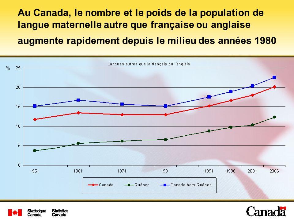 Au Canada, le nombre et le poids de la population de langue maternelle autre que française ou anglaise augmente rapidement depuis le milieu des années