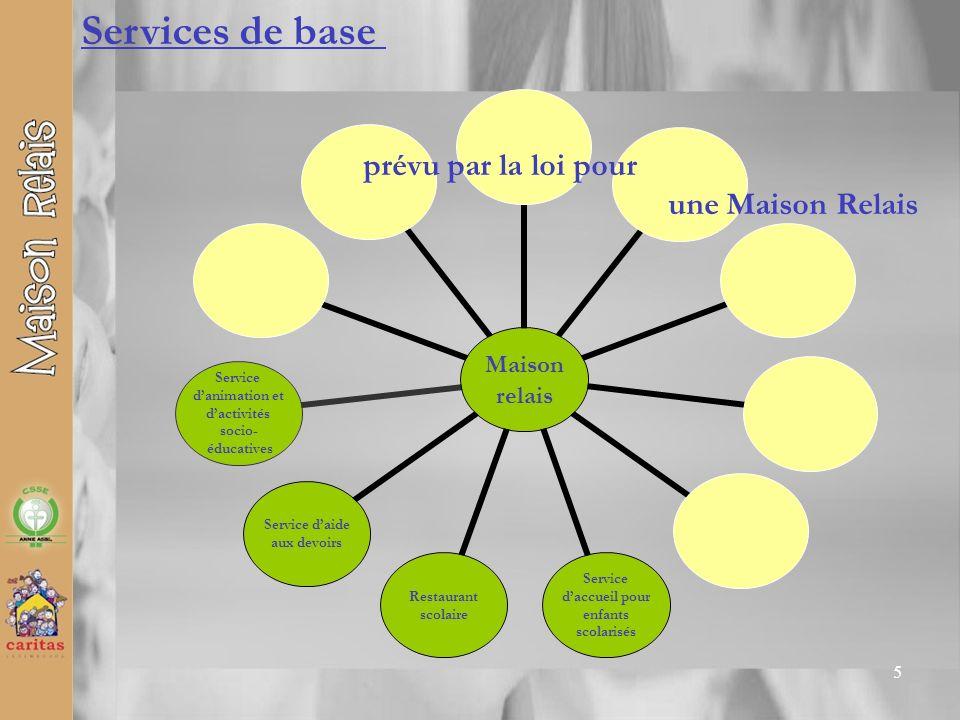 5 Maison relais Assistante parentale (Gardienne de jour) Collaboration avec les Clubs locaux (sport, musique, autres..) Service de transport scolaire
