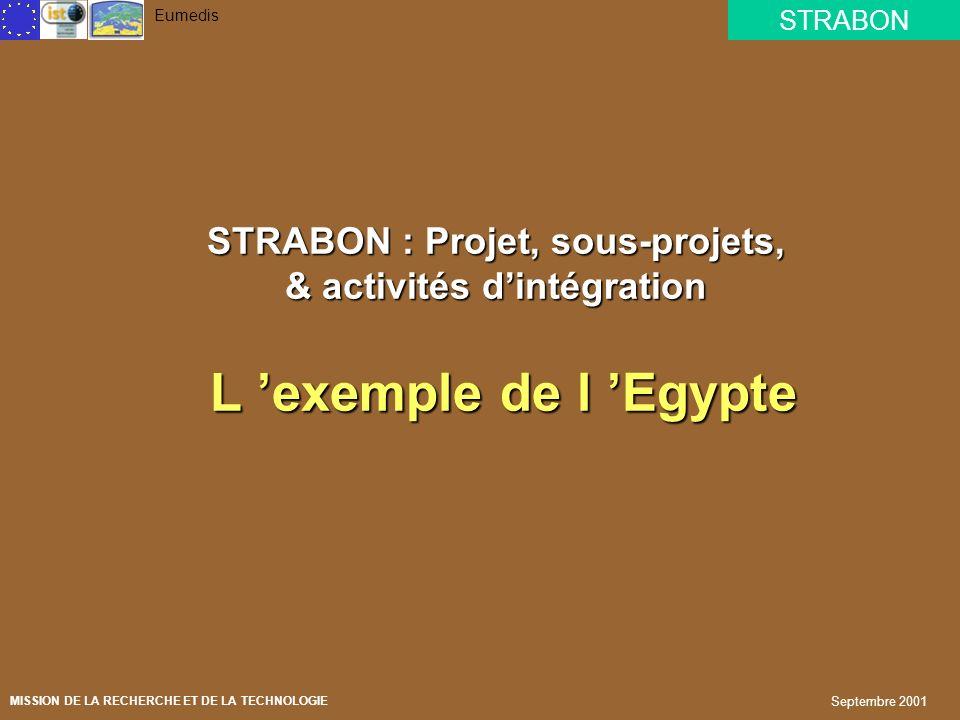 STRABON Eumedis MISSION DE LA RECHERCHE ET DE LA TECHNOLOGIE Septembre 2001 Direction du projet, comité de pilotage Architecture, logiciels, serveurs.