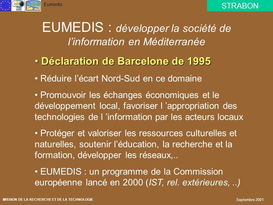 STRABON Eumedis MISSION DE LA RECHERCHE ET DE LA TECHNOLOGIE Septembre 2001 Jean-Pierre Dalbéra Chef de la mission de la recherche et de la technologi