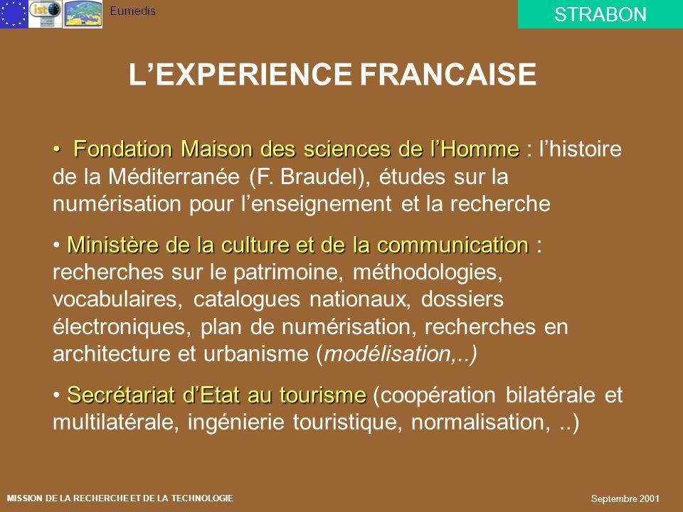 STRABON Eumedis MISSION DE LA RECHERCHE ET DE LA TECHNOLOGIE Septembre 2001 EUMEDIS Le volet Patrimoine culturel et tourisme Le projet STRABON : une i