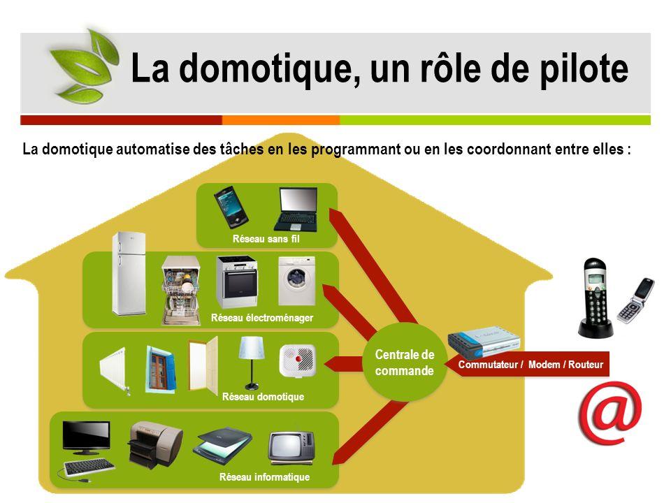 La domotique automatise des tâches en les programmant ou en les coordonnant entre elles : Centrale de commande Réseau sans fil Réseau électroménager R