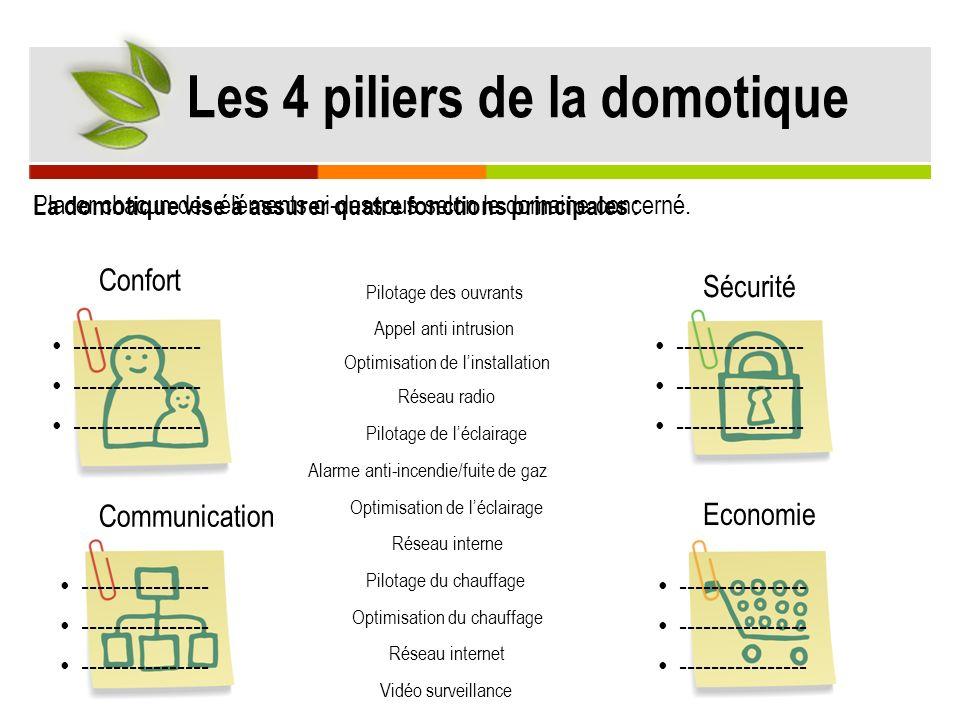 Les 4 piliers de la domotique Confort Sécurité Communication Economie Réseau internet Optimisation de linstallation La domotique vise à assurer quatre