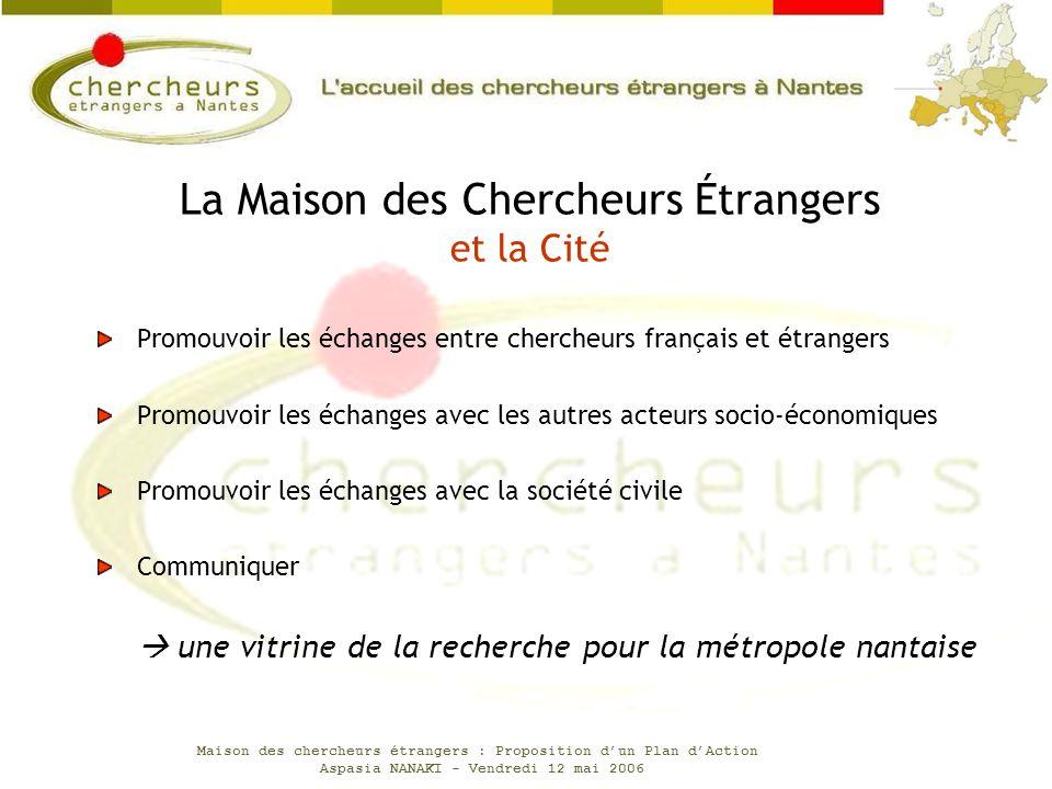 Maison des chercheurs étrangers : Proposition dun Plan dAction Aspasia NANAKI - Vendredi 12 mai 2006 Promouvoir les échanges entre chercheurs français