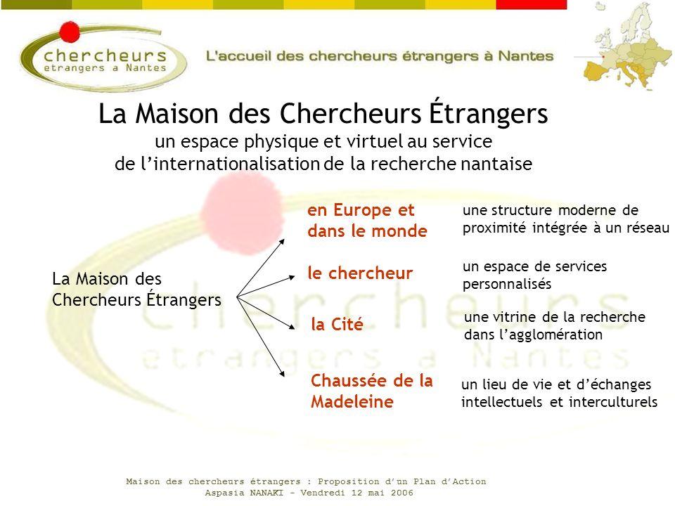 Maison des chercheurs étrangers : Proposition dun Plan dAction Aspasia NANAKI - Vendredi 12 mai 2006 La Maison des Chercheurs Étrangers en Europe et d