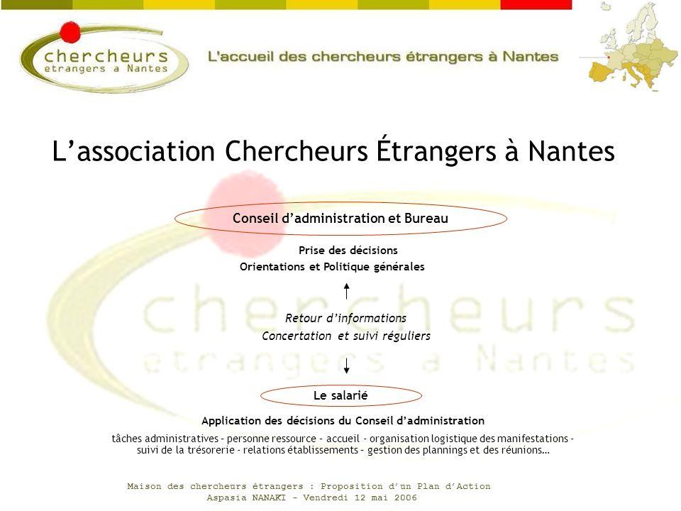 Maison des chercheurs étrangers : Proposition dun Plan dAction Aspasia NANAKI - Vendredi 12 mai 2006 Lassociation Chercheurs Étrangers à Nantes Prise