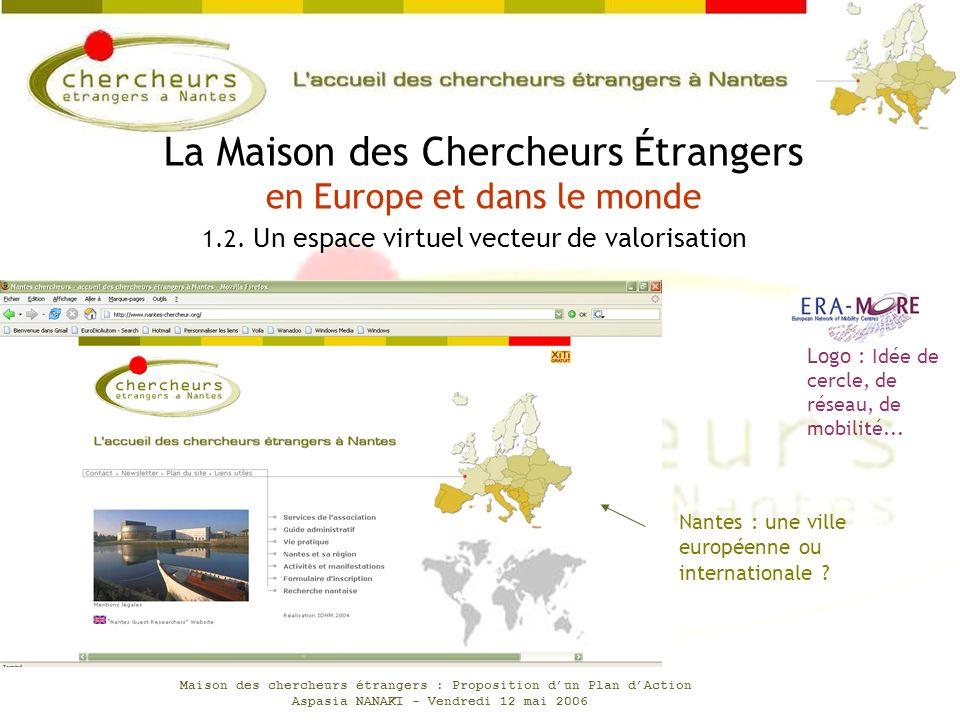 Maison des chercheurs étrangers : Proposition dun Plan dAction Aspasia NANAKI - Vendredi 12 mai 2006 Logo : Idée de cercle, de réseau, de mobilité...