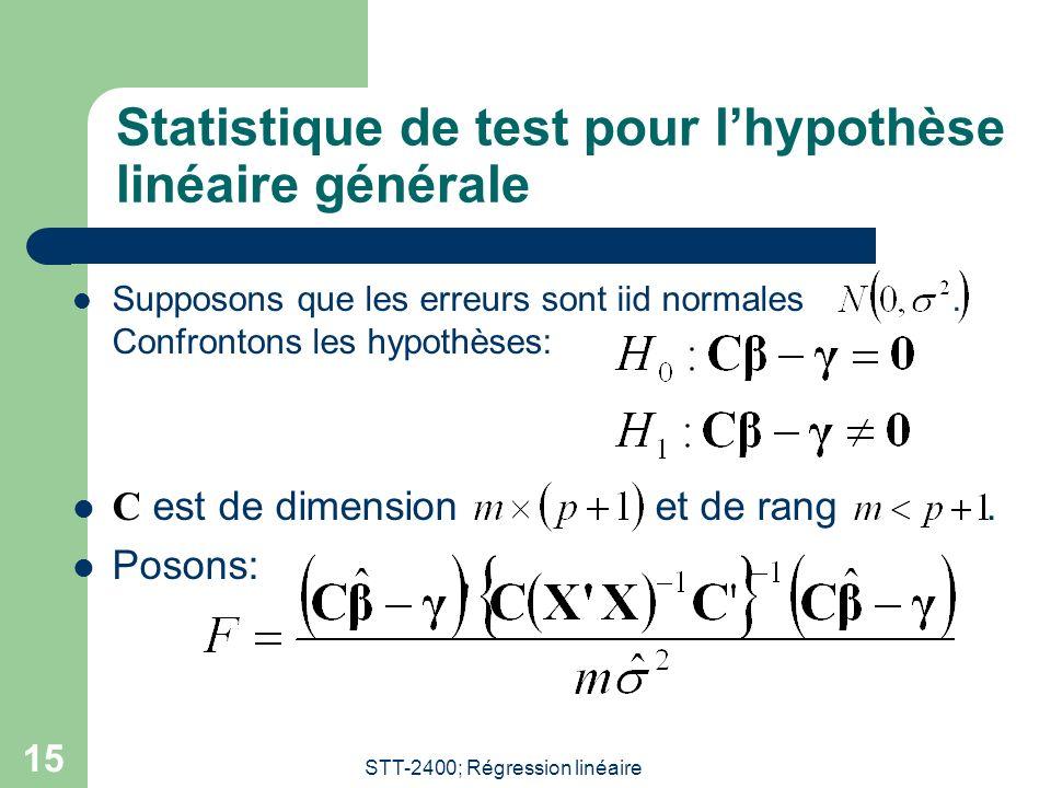 STT-2400; Régression linéaire 15 Statistique de test pour lhypothèse linéaire générale Supposons que les erreurs sont iid normales. Confrontons les hy