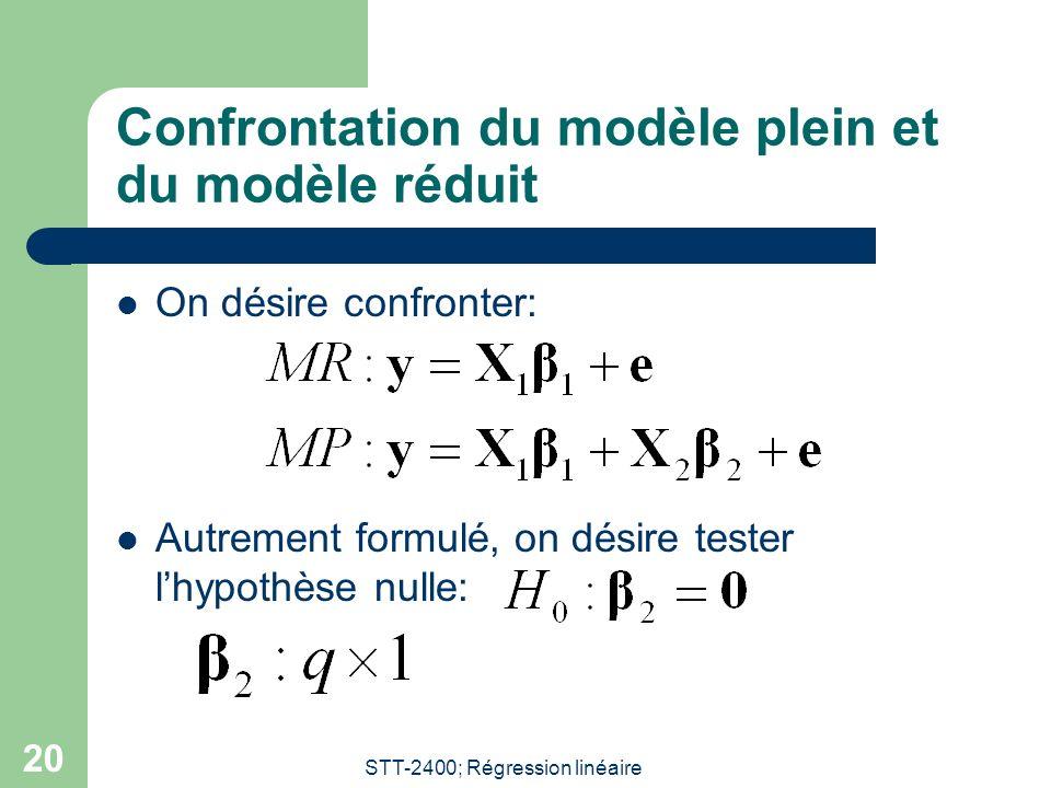 STT-2400; Régression linéaire 20 Confrontation du modèle plein et du modèle réduit On désire confronter: Autrement formulé, on désire tester lhypothèse nulle: