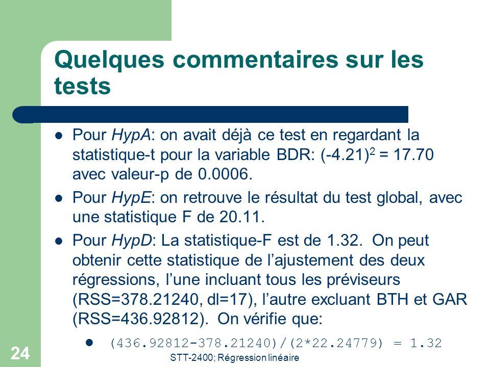 STT-2400; Régression linéaire 24 Quelques commentaires sur les tests Pour HypA: on avait déjà ce test en regardant la statistique-t pour la variable BDR: (-4.21) 2 = 17.70 avec valeur-p de 0.0006.