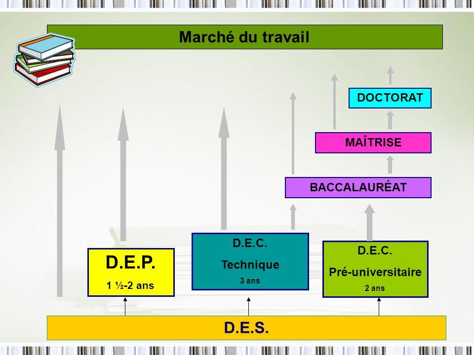D.E.S. Marché du travail D.E.P. 1 ½-2 ans D.E.C. Pré-universitaire 2 ans D.E.C. Technique 3 ans BACCALAURÉAT MAÎTRISE DOCTORAT