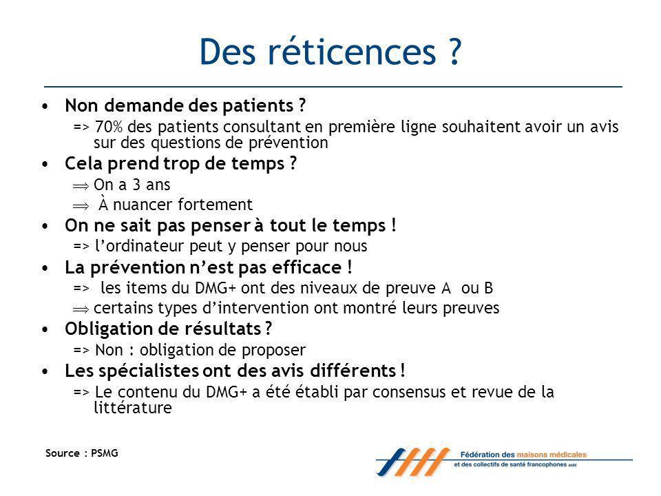 Source : PSMG Des réticences . Non demande des patients .