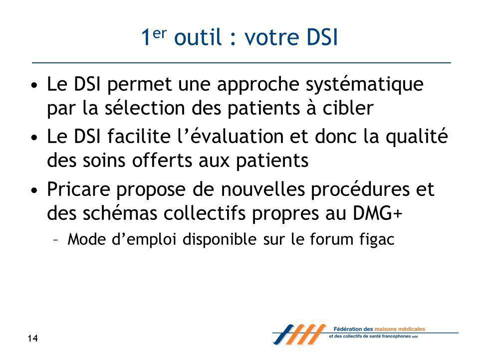 1 er outil : votre DSI Le DSI permet une approche systématique par la sélection des patients à cibler Le DSI facilite lévaluation et donc la qualité des soins offerts aux patients Pricare propose de nouvelles procédures et des schémas collectifs propres au DMG+ –Mode demploi disponible sur le forum figac 14