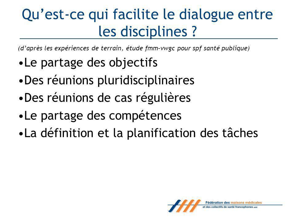 Quest-ce qui facilite le dialogue entre les disciplines .