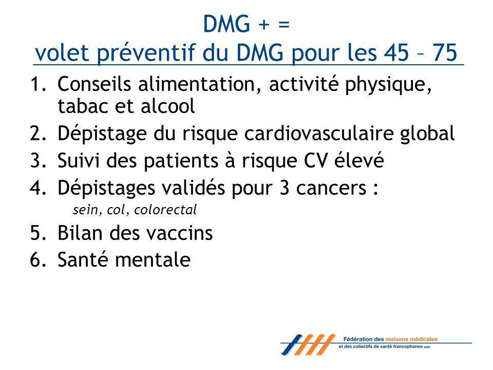 DMG + = volet préventif du DMG pour les 45 – 75 1.Conseils alimentation, activité physique, tabac et alcool 2.Dépistage du risque cardiovasculaire global 3.Suivi des patients à risque CV élevé 4.Dépistages validés pour 3 cancers : sein, col, colorectal 5.Bilan des vaccins 6.Santé mentale