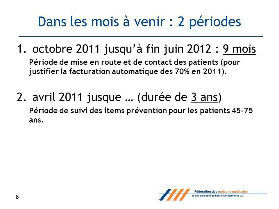 Dans les mois à venir : 2 périodes 1.octobre 2011 jusquà fin juin 2012 : 9 mois Période de mise en route et de contact des patients (pour justifier la facturation automatique des 70% en 2011).