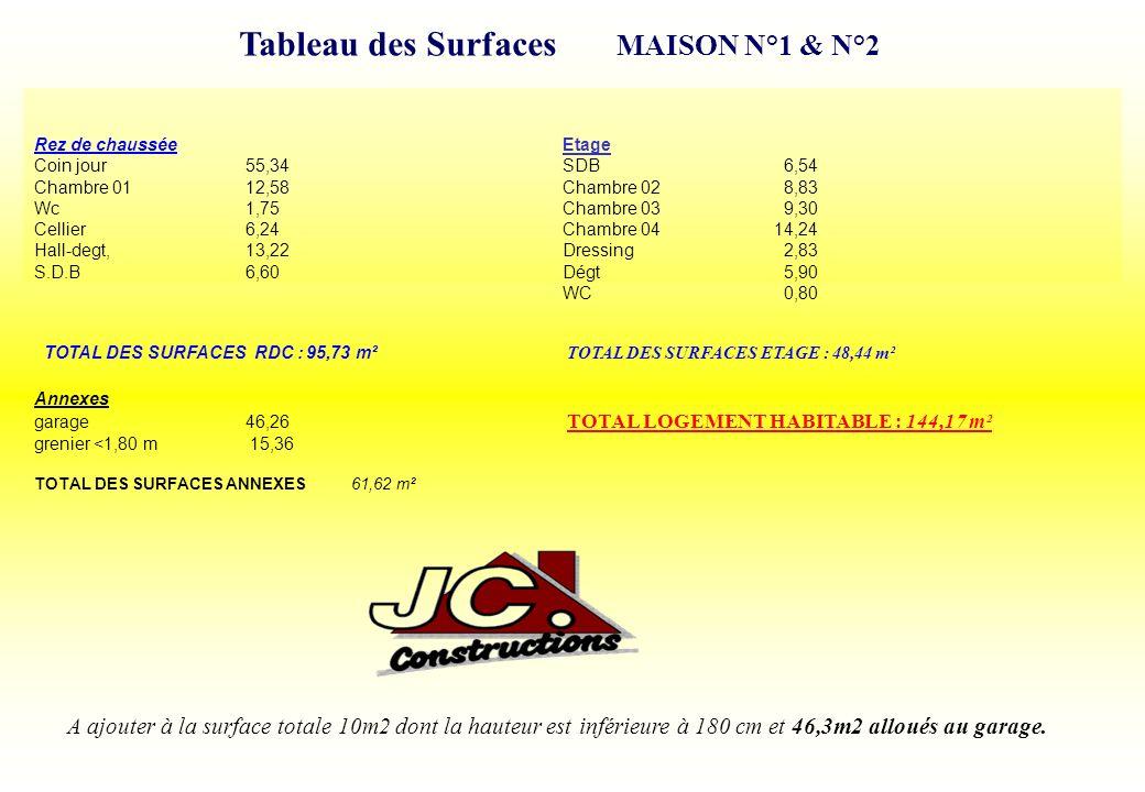 Tableau des Surfaces MAISON N°1 & N°2 A ajouter à la surface totale 10m2 dont la hauteur est inférieure à 180 cm et 46,3m2 alloués au garage. Rez de c