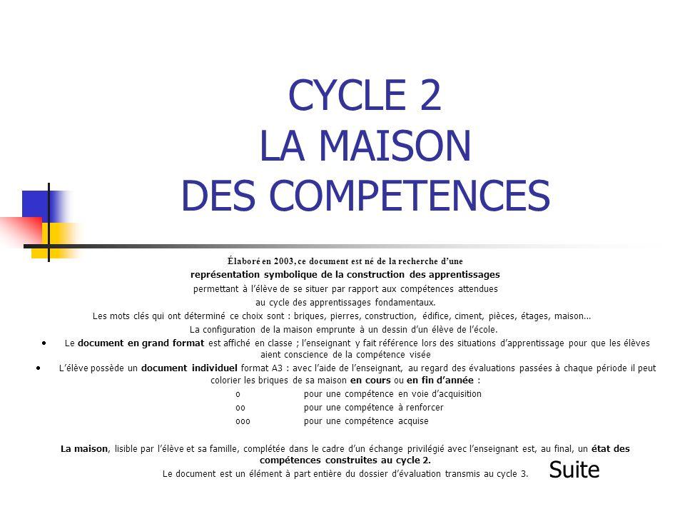 CYCLE 2 LA MAISON DES COMPETENCES Élaboré en 2003, ce document est né de la recherche dune représentation symbolique de la construction des apprentiss