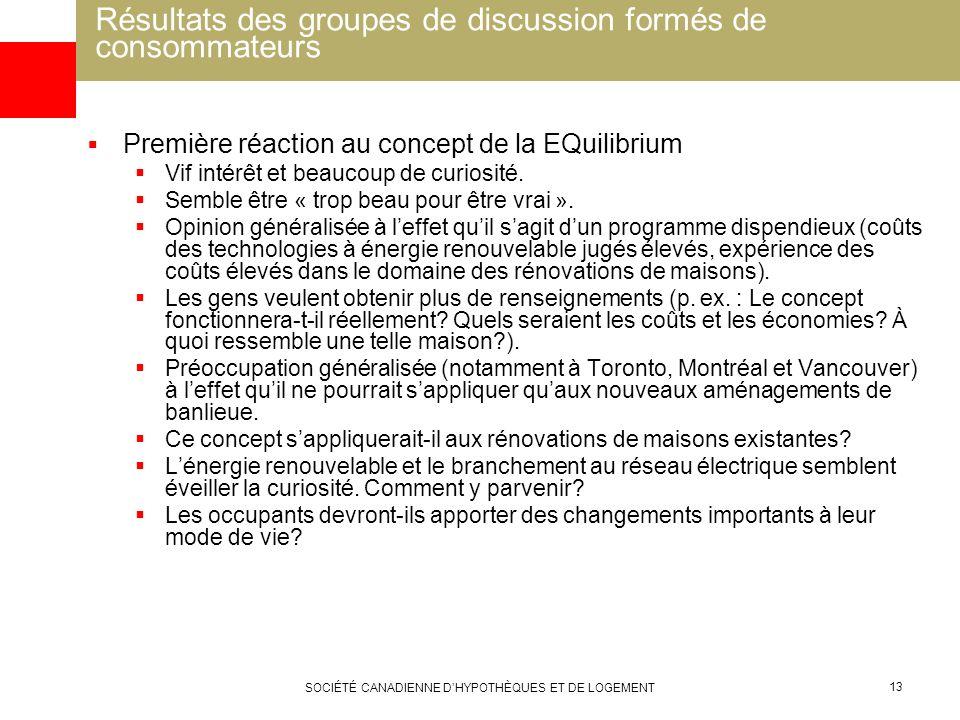 SOCIÉTÉ CANADIENNE DHYPOTHÈQUES ET DE LOGEMENT 13 Résultats des groupes de discussion formés de consommateurs Première réaction au concept de la EQuil