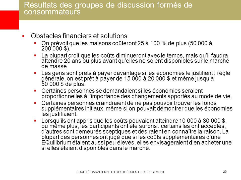 SOCIÉTÉ CANADIENNE DHYPOTHÈQUES ET DE LOGEMENT 20 Résultats des groupes de discussion formés de consommateurs Obstacles financiers et solutions On pré
