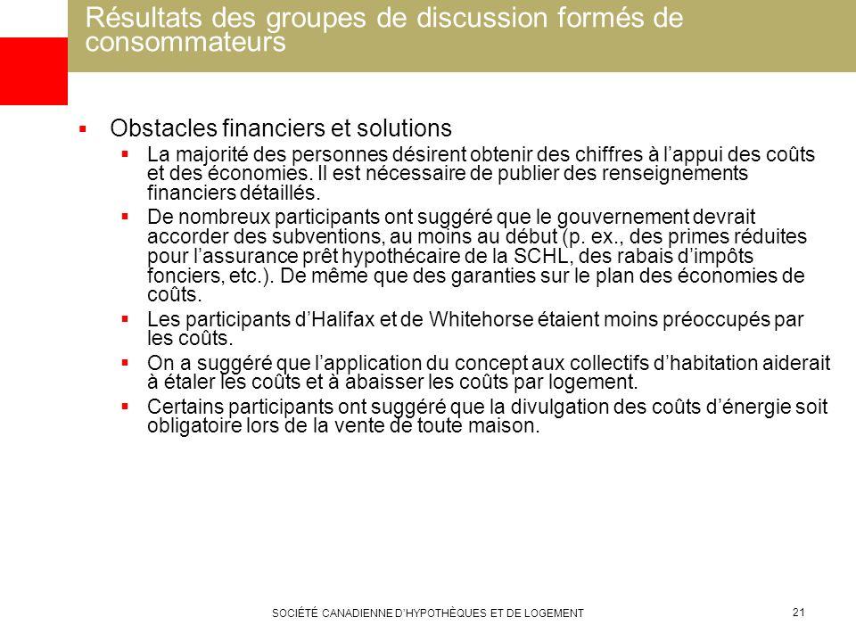 SOCIÉTÉ CANADIENNE DHYPOTHÈQUES ET DE LOGEMENT 21 Résultats des groupes de discussion formés de consommateurs Obstacles financiers et solutions La maj