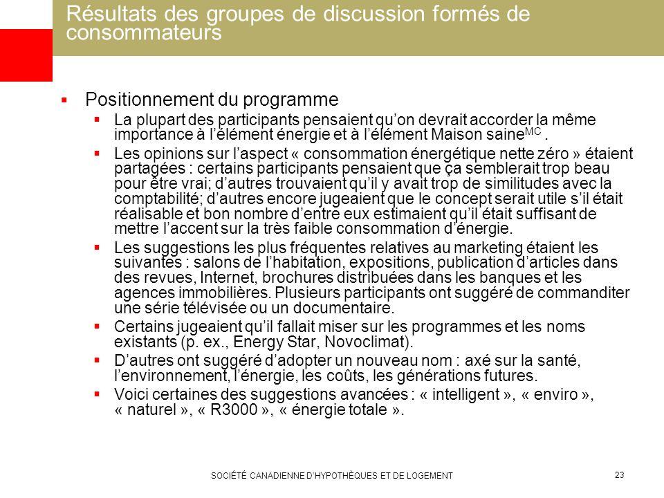 SOCIÉTÉ CANADIENNE DHYPOTHÈQUES ET DE LOGEMENT 23 Résultats des groupes de discussion formés de consommateurs Positionnement du programme La plupart d