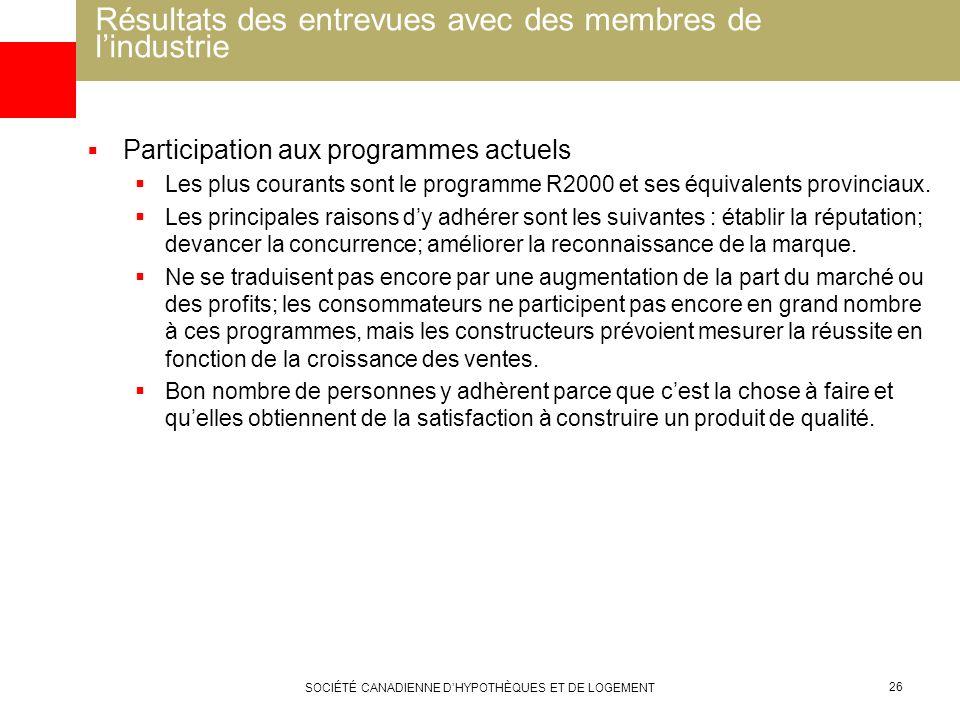 SOCIÉTÉ CANADIENNE DHYPOTHÈQUES ET DE LOGEMENT 26 Résultats des entrevues avec des membres de lindustrie Participation aux programmes actuels Les plus