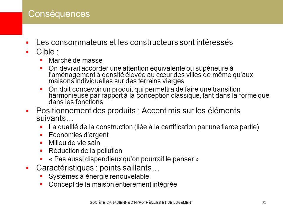 SOCIÉTÉ CANADIENNE DHYPOTHÈQUES ET DE LOGEMENT 32 Conséquences Les consommateurs et les constructeurs sont intéressés Cible : Marché de masse On devra