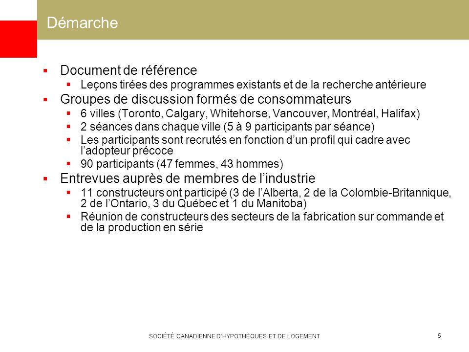 SOCIÉTÉ CANADIENNE DHYPOTHÈQUES ET DE LOGEMENT 5 Démarche Document de référence Leçons tirées des programmes existants et de la recherche antérieure G