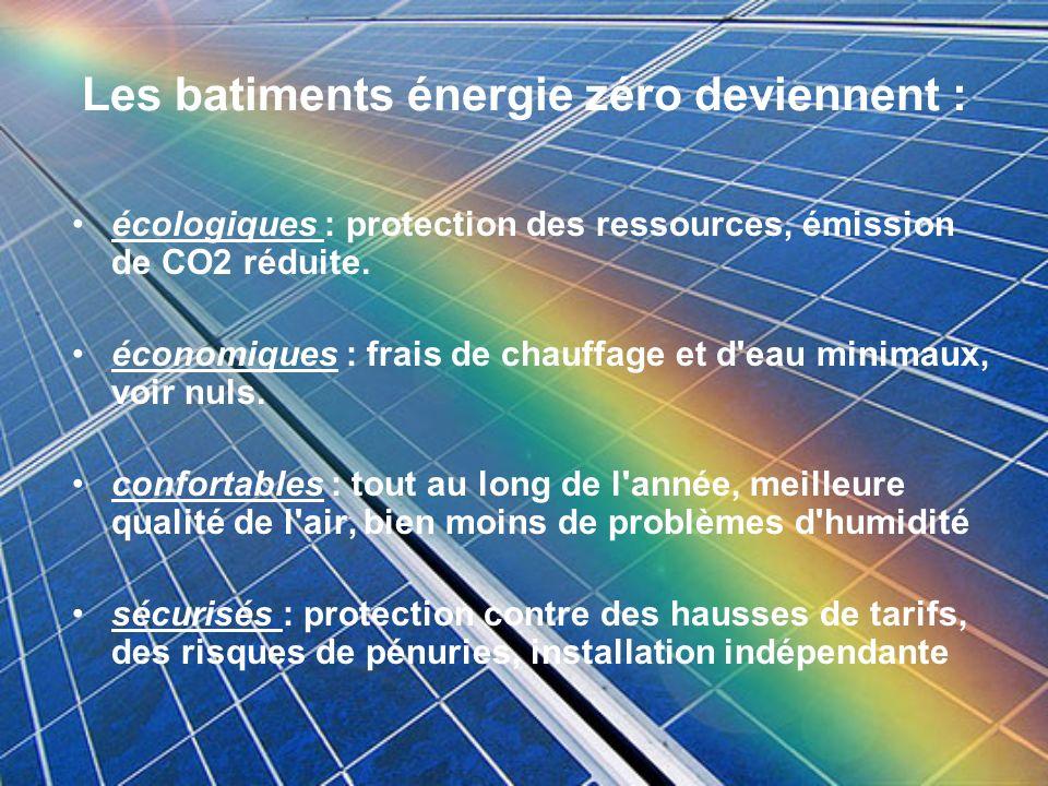 Les batiments énergie zéro deviennent : écologiques : protection des ressources, émission de CO2 réduite. économiques : frais de chauffage et d'eau mi