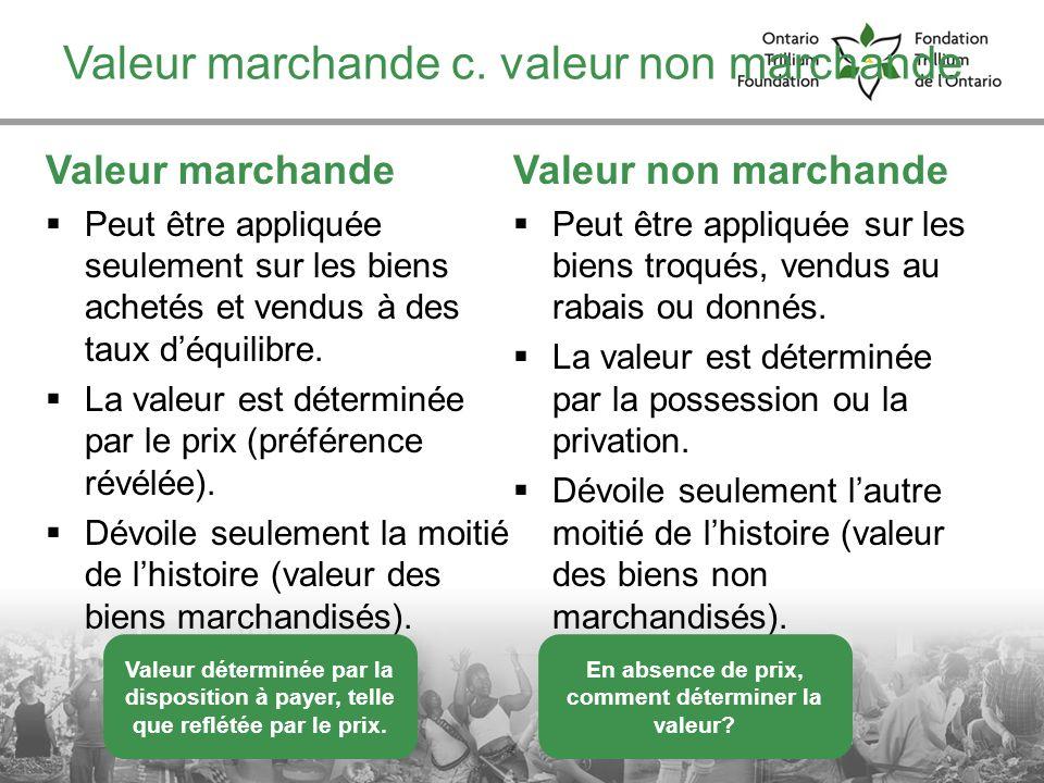 Valeur marchande c. valeur non marchande Valeur marchande Peut être appliquée seulement sur les biens achetés et vendus à des taux déquilibre. La vale