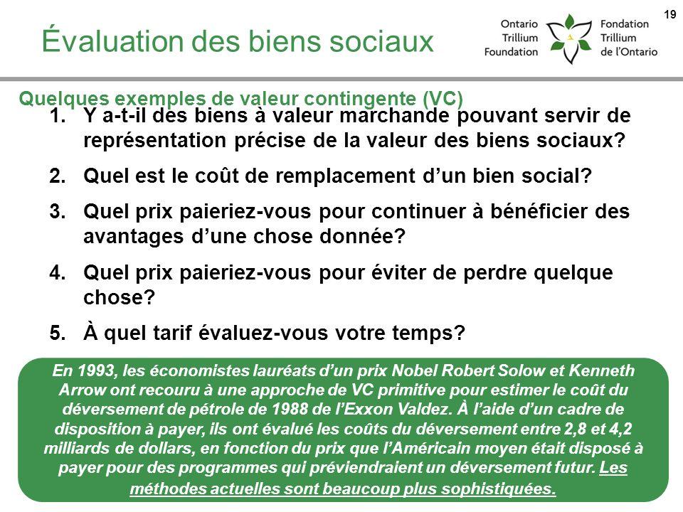 Évaluation des biens sociaux 1.Y a-t-il des biens à valeur marchande pouvant servir de représentation précise de la valeur des biens sociaux? 2.Quel e