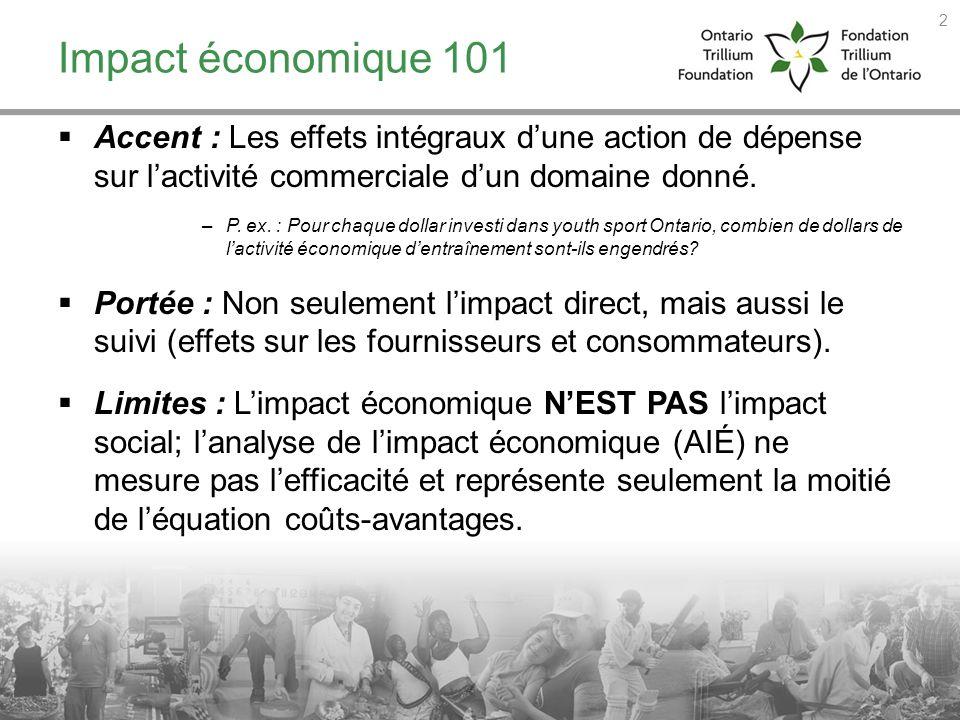 Impact économique 101 Accent : Les effets intégraux dune action de dépense sur lactivité commerciale dun domaine donné. –P. ex. : Pour chaque dollar i