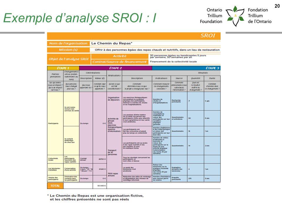 Exemple danalyse SROI : I 20