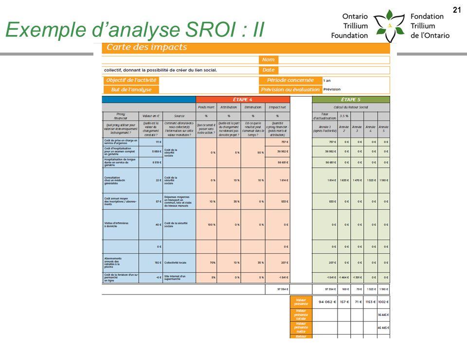 Exemple danalyse SROI : II 21