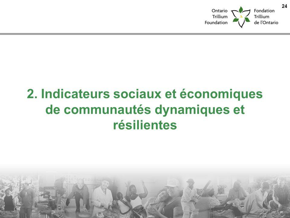 2. Indicateurs sociaux et économiques de communautés dynamiques et résilientes 24