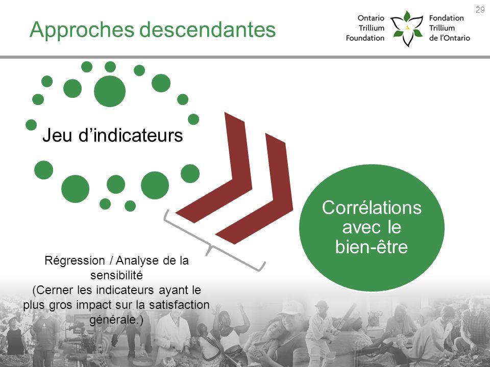 Jeu dindicateurs Corrélations avec le bien-être Approches descendantes Régression / Analyse de la sensibilité (Cerner les indicateurs ayant le plus gr