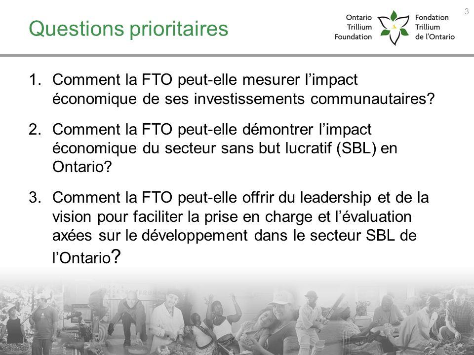 Questions prioritaires 1.Comment la FTO peut-elle mesurer limpact économique de ses investissements communautaires? 2.Comment la FTO peut-elle démontr