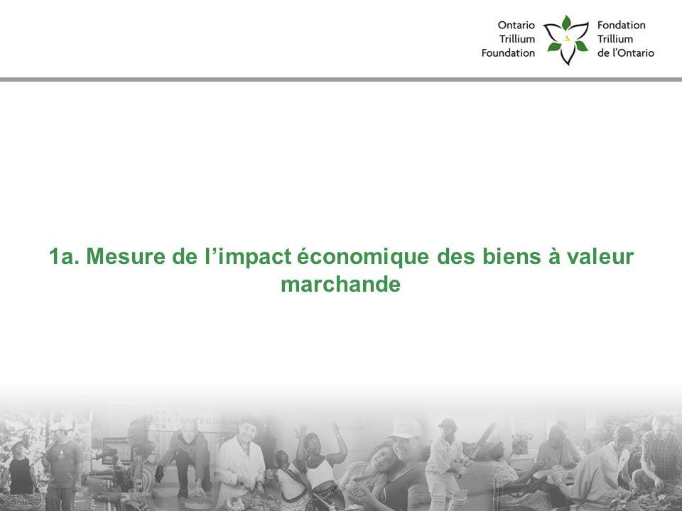 7 1a. Mesure de limpact économique des biens à valeur marchande