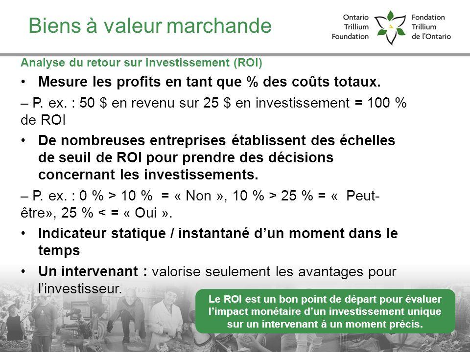 Analyse du retour sur investissement (ROI) Mesure les profits en tant que % des coûts totaux. – P. ex. : 50 $ en revenu sur 25 $ en investissement = 1