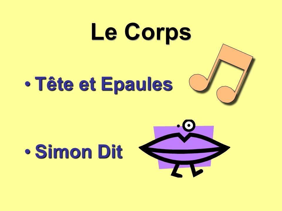 Le Corps Tête et EpaulesTête et Epaules Simon DitSimon Dit