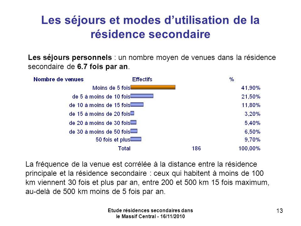 Etude résidences secondaires dans le Massif Central - 16/11/2010 13 Les séjours et modes dutilisation de la résidence secondaire Les séjours personnels : un nombre moyen de venues dans la résidence secondaire de 6.7 fois par an.