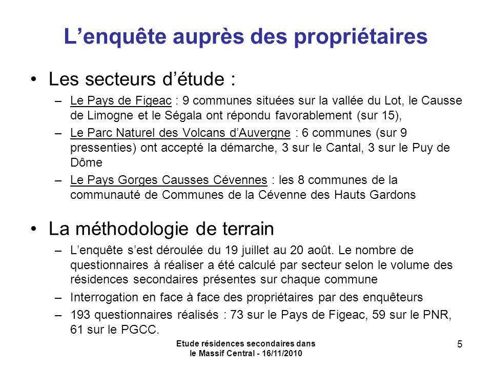 Etude résidences secondaires dans le Massif Central - 16/11/2010 26 Laccueil de nouvelles populations 4 enquêtés sur 5 sont conscients de limportance de laccueil de nouvelles populations.