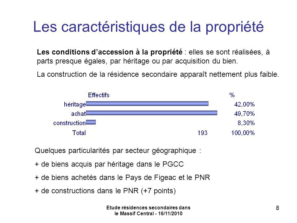 Etude résidences secondaires dans le Massif Central - 16/11/2010 8 Les caractéristiques de la propriété Les conditions daccession à la propriété : elles se sont réalisées, à parts presque égales, par héritage ou par acquisition du bien.